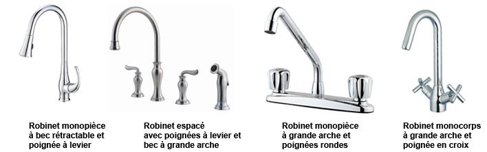 rona-robinets-types-poignees