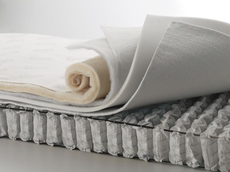 chambre coucher comment choisir le bon matelas et les bons oreillers. Black Bedroom Furniture Sets. Home Design Ideas