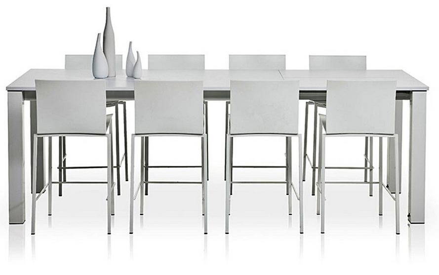Salle à manger : Comment choisir les bons meubles - Ameublements.ca